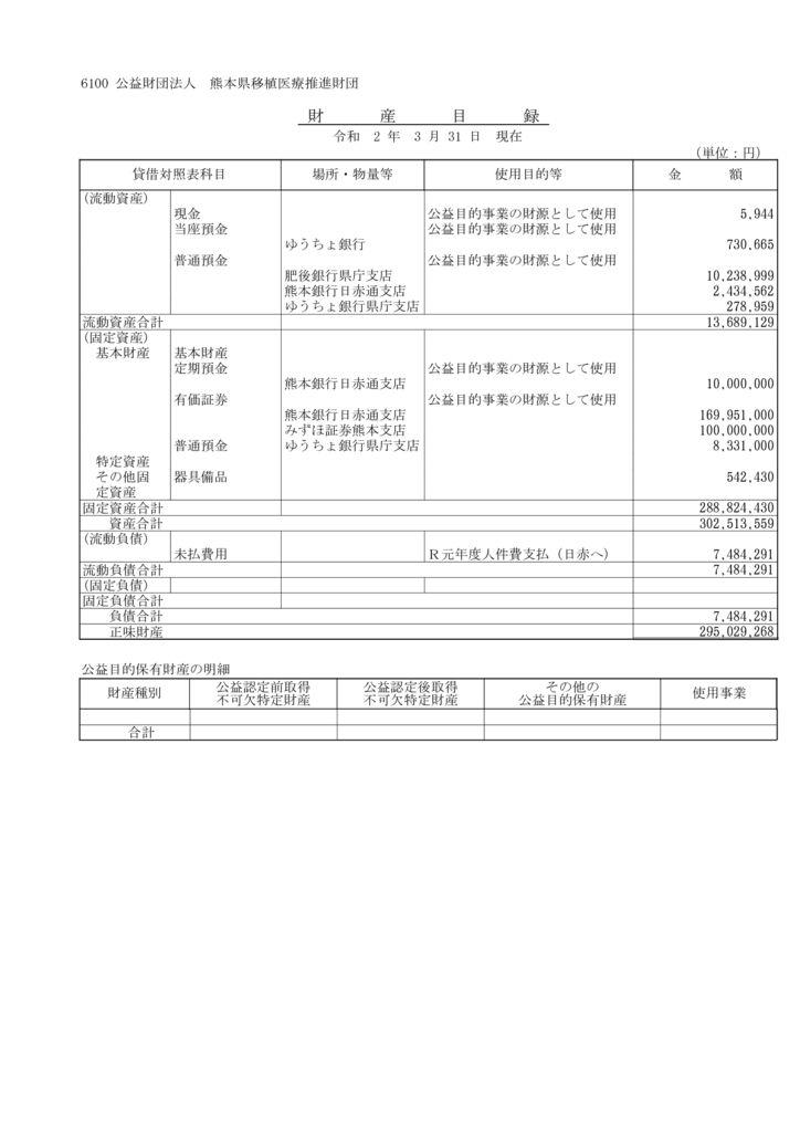 令和元年度財産目録のサムネイル