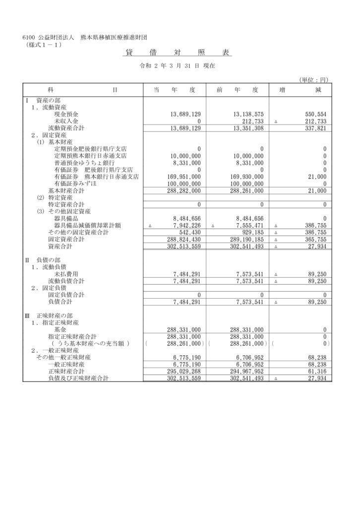令和元年度貸借対照表のサムネイル