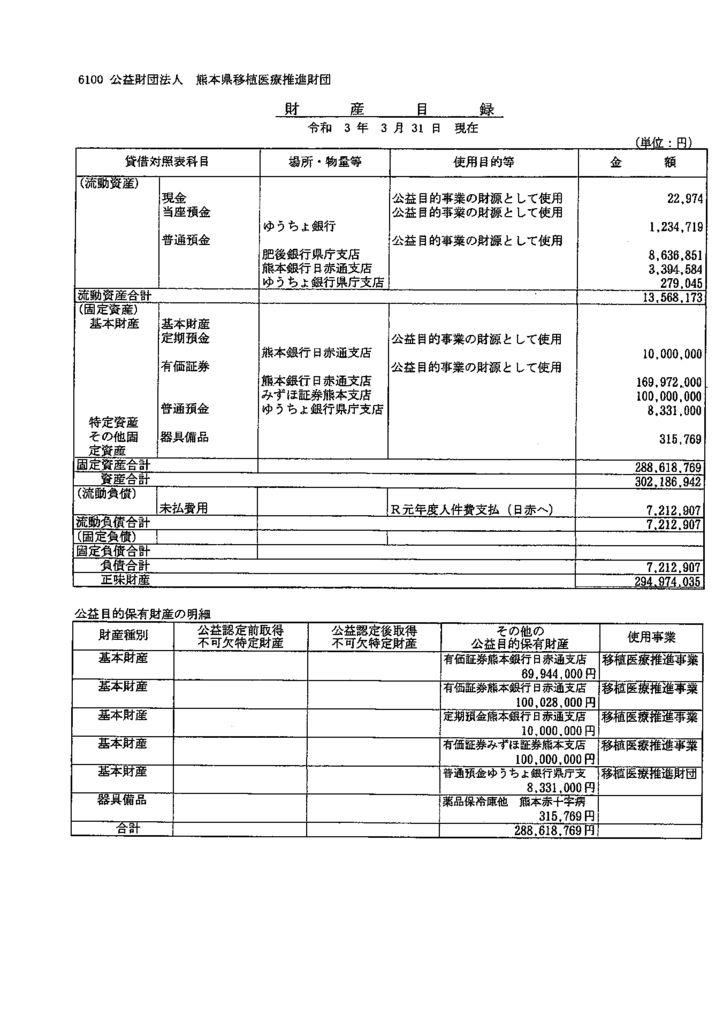 R02財産目録のサムネイル