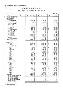 R02損益計算書のサムネイル